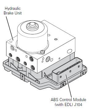 audi a6 c6 fuse box diagram with Brake Electronics Control Module J104 Location on Audi A6 4f Wiring Diagram likewise Brake Electronics Control Module J104 Location further 98 Audi A4 Stereo Wiring Diagram besides