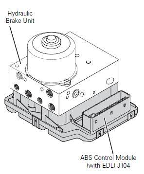 ABS Control Module J104