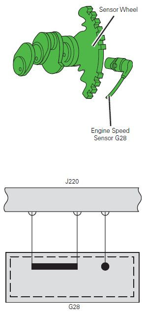 Engine Speed (RPM) Sensor G28