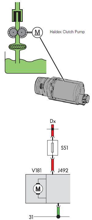 Haldex Clutch Pump V181