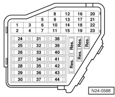 99 a4 fuse box layout wiring diagrams u2022 rh laurafinlay co uk