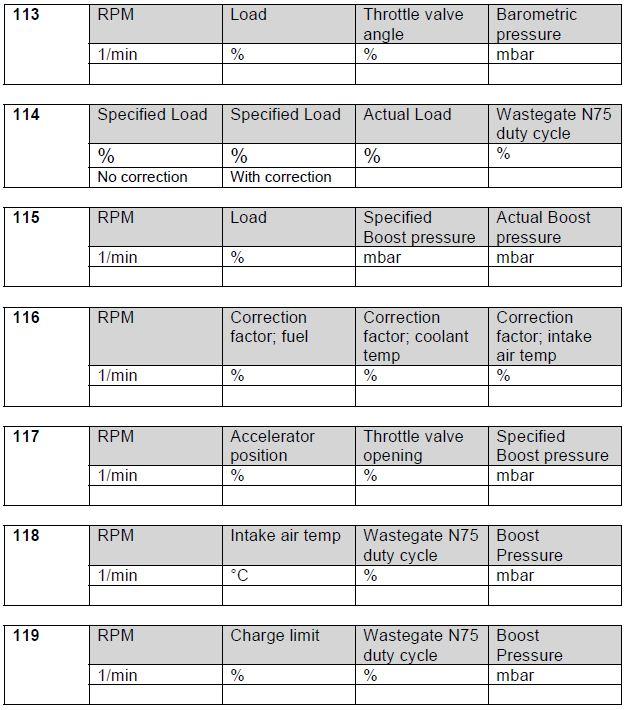 Ttweaker's Guide Audi Tt Mk1 8n Tuning Parts & Accessories