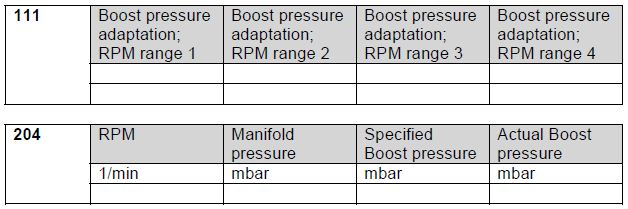 Audi-TT-8N-MK1-Boost-Pressure-Control-Blocks-2