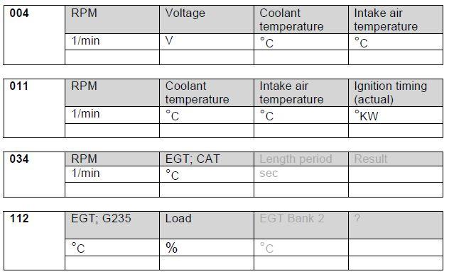 TTweaker's Guide | Audi TT Mk1 8n Tuning – Parts & Accessories