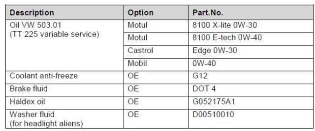 Audi-TT-8N-MK1-Fluids