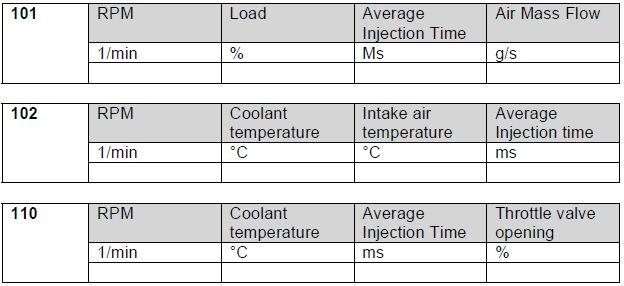 audi tt 8n mk1 fuel injection blocks?w=640 ttweaker's guide audi tt mk1 8n tuning parts & accessories audi tt mk1 fuse box diagram at gsmx.co