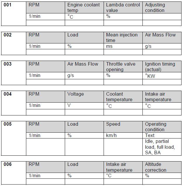 Audi-TT-8N-MK1-General-Information-Blocks