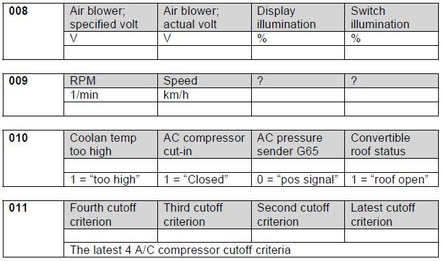 Audi-TT-8N-MK1-HVAC-Measuring-Blocks-2