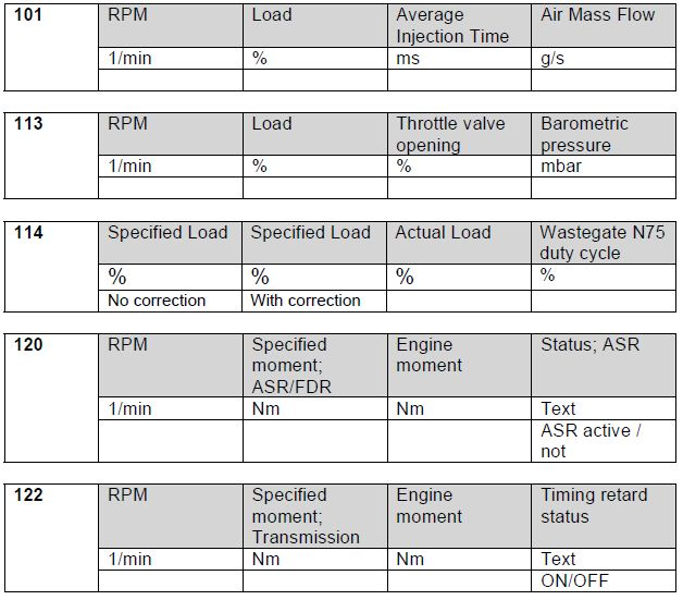 Audi-TT-8N-MK1-Load-Registration-Blocks